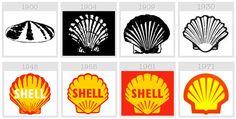 L'Évolution des logos de 25 multinationales.