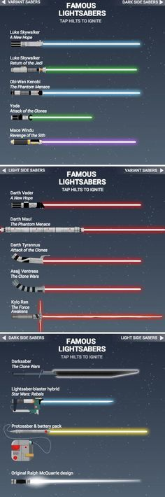 Aquí están unos diferentes tipos de sables de luz que hay en el universo de Star Wars #infografía
