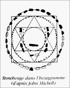 Crop circles - Des cercles dans la nuit: Cercles et lieux sacrés