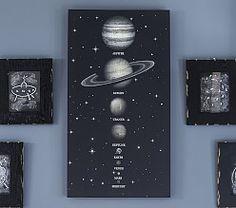 Solar System LED Art