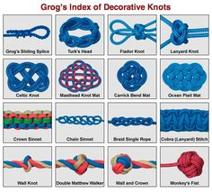 How to tie decorative knots.  Because knots are cool!