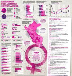 Este viernes se conmemora Día de la No Violencia contra la mujer, vía Peru21