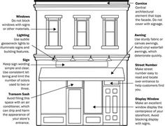 Sample downtown design guidelines