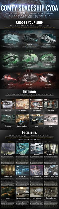 Comfy Spaceship CYOA from /tg/ - Album on Imgur