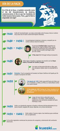 [INFOGRAFÍA] Conoce más sobre Cristóbal Colón y el descubrimiento de América   #DíaDeLaRaza