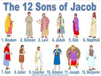 Bible Fun For Kids: The 12 Sons of Jacob vs. The 12 Tribes of Israel Jacob Name, Sons Of Jacob, Kids Sunday School Lessons, Lessons For Kids, Jacob Biblia, Bible Story Crafts, Bible Stories, Children's Church Crafts, Coat Of Many Colors