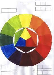 kenmerken van een beeld: Licht,vorm,kleur, ruimte, punt.  Lijn,vlak,structuur, textuur, compositie. Een beeldenaspect kan in combinatie met andere beeldaspecten worden gebruikt.