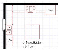 Kitchen Layouts With Island | Kitchen Layouts | Design Manifest | Kitchen  Ideas | Pinterest | Kitchen Layout Design, Island Kitchen And Layout Design