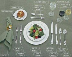 Place setting & Setting a Formal Table: A Visual Guide! | Dining etiquette Formal ...
