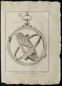 1789 Antique ASTRONOMICAL RING print.