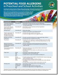 Guide to Potential Allergens in School Activities