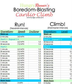 Stairstepper workout