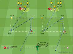 Fußballtraining von Martin Hasenpflug - Startseite Fun Soccer Drills, Football Coaching Drills, Running Drills, Football Workouts, Soccer Practice, Soccer Skills, Football Soccer, Football Motivation, Football Tactics