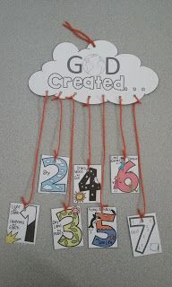 Sunday School Craft - Creation Mobile....In the beginning, God created, Genesis 1:1, seven days