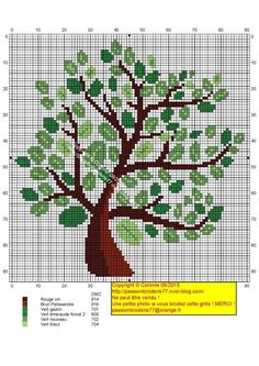 23 New ideas for family tree diy cross stitch Cross Stitch Tree, Cross Stitch Samplers, Cross Stitch Flowers, Cross Stitch Charts, Cross Stitching, Cross Stitch Embroidery, Modern Cross Stitch Patterns, Cross Stitch Designs, Knitting Charts