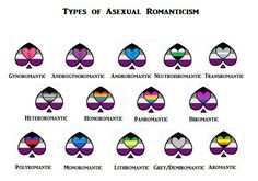 Aroflux asexual reproduction