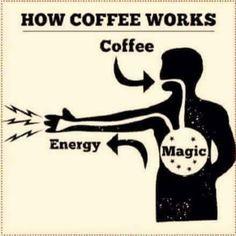 How Coffee Works - Just Barista Coffee Talk, Coffee Is Life, I Love Coffee, My Coffee, Morning Coffee, Coffee Shop, Coffee Lovers, Drink Coffee, Funny Coffee