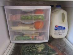 Лучшее Хаки для Систематизации Холодильника   Kitchn
