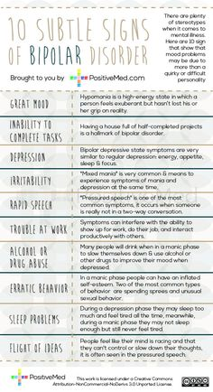 Signs of Bipolar Disorder. Unfortunately, yes to all of the above. The fact that no one around truly understands, does NOT help.