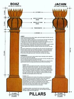 Boaz & Jachin Pillars