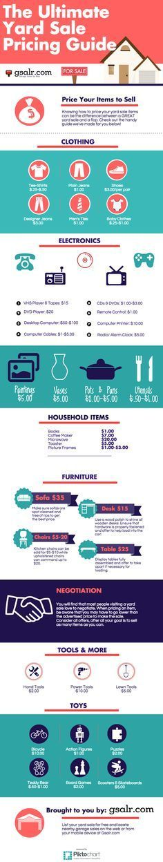 Yard Sale pricing is key to making the most money! Pin this for the next time you have a yard sale!