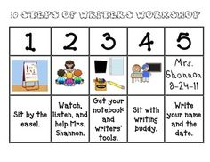 Writer's Workshop - Mrs.Shannon's First Grade Class