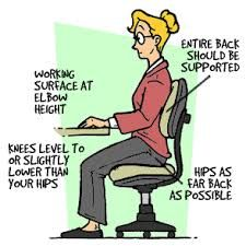 Repetitive Strain Injury Syndrome develops over time, after repeated use of a particular muscle group, as well as poor posture.