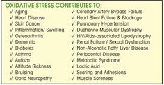 reduce your oxidative stress by at least 40% with Protandim!!!  www.lifevantage.com/susansolomon
