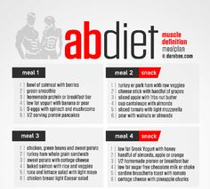 diet meal plan for 6 pack abs