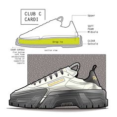 Sneaker Posters, Shoe Sketches, Shoe Designs, Lace Patterns, Cardi B, Product Design, Cyberpunk, Designer Shoes, Reebok