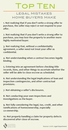 Top Ten Legal Mistakes Home Buyers Make