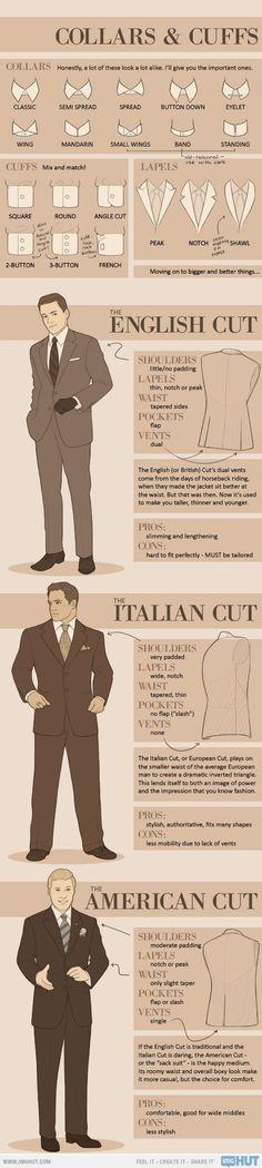 Dressing Like A Gentleman, How Do You Do It?