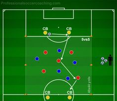 Playing Out the Back SSG - Playing Out from the Back SSGs - Soccer Drills & Football Drills - Professional Soccer Coaching Football Coaching Drills, Soccer Drills, Soccer Sports, Soccer Tips, Nike Soccer, Soccer Cleats, Football Tactics, Soccer Workouts, Professional Soccer