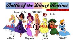 """""""Battle of Disney heroines!"""" by tokiohotel97 ❤ liked on Polyvore featuring art"""