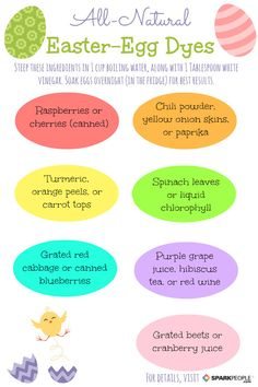 D.I.Y. Natural Easter Egg Dyes: Click for more tips/instructions to make your own dyes at home--naturally and easily!