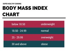 Printable PdfPresentation Showing You How To Measure Your Bmi