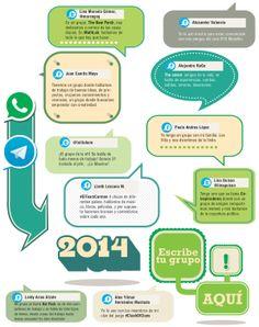 Cada vez son más populares los chats grupales en los servicios de mensajería instantánea para móviles. Para crearlos hay que ponerle un nombre al grupo y elegir los participantes.