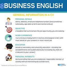 Forum   ________ Learn English   Fluent LandGenreral Informaltion in a CV   Fluent Land