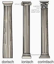 Afbeeldingsresultaat voor griekse architectuur