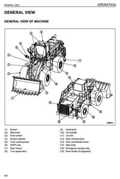 6983e6b9c71fd0a2086e14da6c58e584 high quality images circuit diagram komatsu wheel loader wa320 7 japan sn 80001 and up workshop komatsu wa320 wiring diagram at virtualis.co