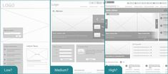 How detailed should wireframes be? A guide to wireframe fidelity