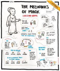 The Mechanics of Magic by Christina Wodtke