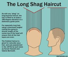 One of the most enduring hairstyles is the shag hairstyle. It first gained popularity in the 70s when David Cassidy from the television show The Partridge Family got his hair cut in a shag.