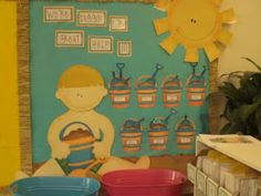Miss Kindergarten: Beach Themed Room Decor