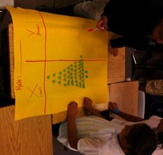 Function Tables with Manipulatives as seen on Sixth Grade Staff www.sixthgradestaff.com