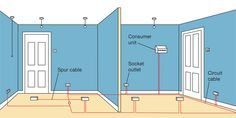 switch wiring diagram nz bathroom electrical click for bigger rh pinterest com Do It Yourself Wiring Diagrams Do It Yourself Basement Wiring