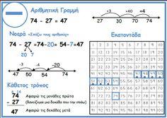 Algebra, Maths, Words, School, Horse