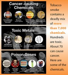 Infographic on the Cancer-Causing Chemicals in Tobacco Smoke. Click the image of a larger version. Learn more at www.BeTobaccoFree.gov #NPW2014