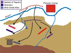 The Greco-Persian Wars Part V: Battle of Plataea