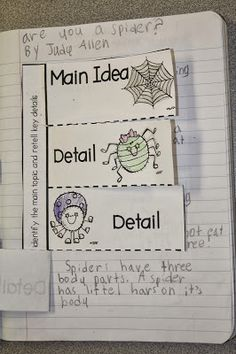 Love this idea for main idea and details ... Kids love just a little twist on the same old thing!